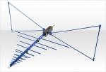 АКИП-9808/2 Набор антенн